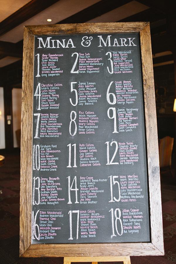 10 Creative Wedding Chalkboard Ideas Celebrity Style Weddings